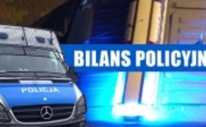 | Bilans policyjny: skrót najważniejszych zdarzeń mijającego tygodnia