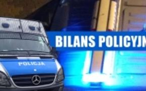   Bilans policyjny: skrót najważniejszych zdarzeń mijającego tygodnia