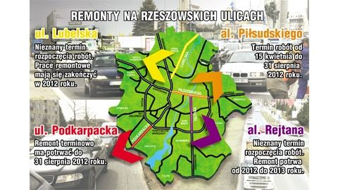 Aktualności Rzeszów | Kierowców czekają gigantyczne korki