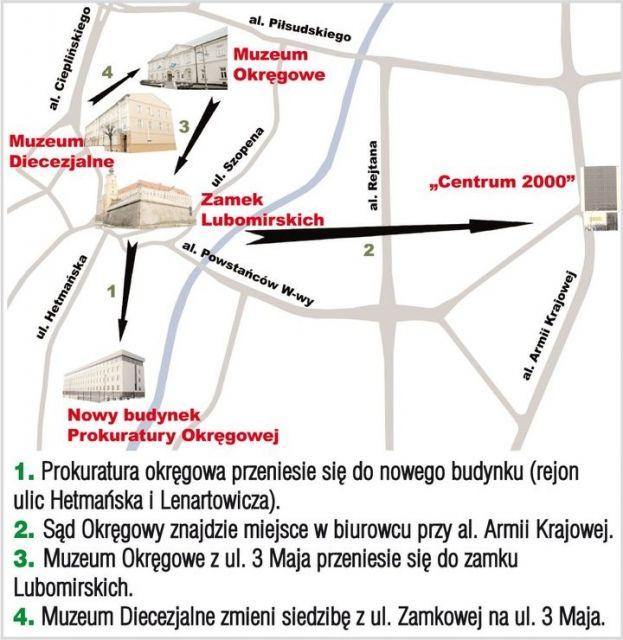 Aktualności Rzeszów | Instytucjonalne roszady: sąd i Prokuratura Okręgowa oraz dwa muzea zmienią swoje siedziby?