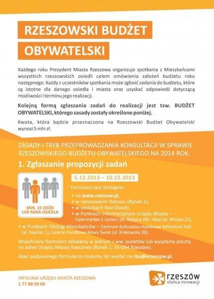 Aktualności Rzeszów | Rzeszowski Budżet Obywatelski 2014. Trwa głosowanie