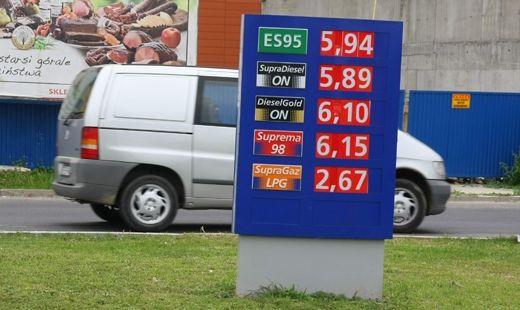 Cena benzyny dobije do 6 zł? - Aktualności z Kraju