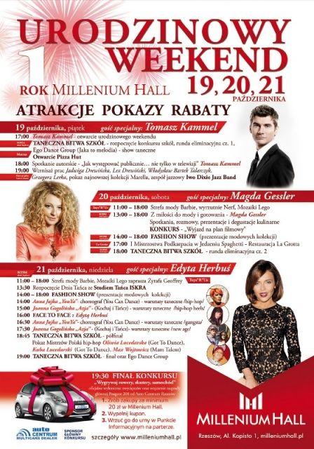 I urodziny Millenium Hall - Aktualności Rzeszów