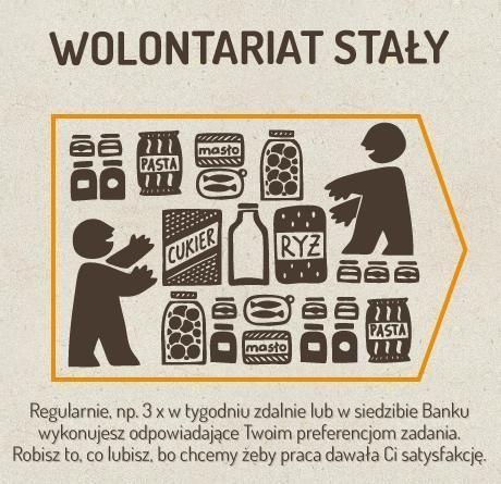 Poszukiwania wolontariusze Banku Żywności - Aktualności Rzeszów