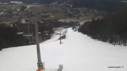 Na narty w góry - Aktualności Podkarpacie